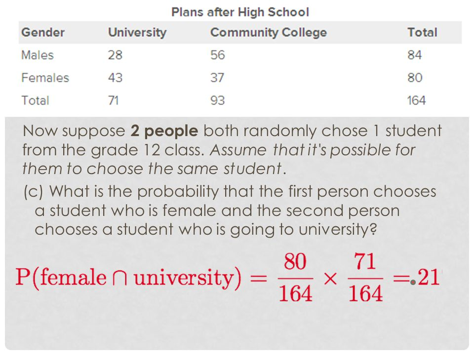 Now suppose 2 people both randomly chose 1 student from the grade 12 class. Assume that it s possible for them to choose the same student. (c) What is the probability that the first person chooses a student who is female and the second person chooses a student who is going to university
