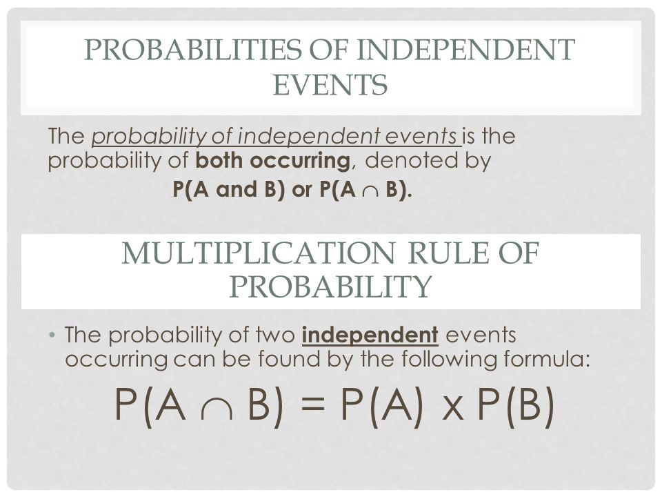 Probabilities of Independent Events