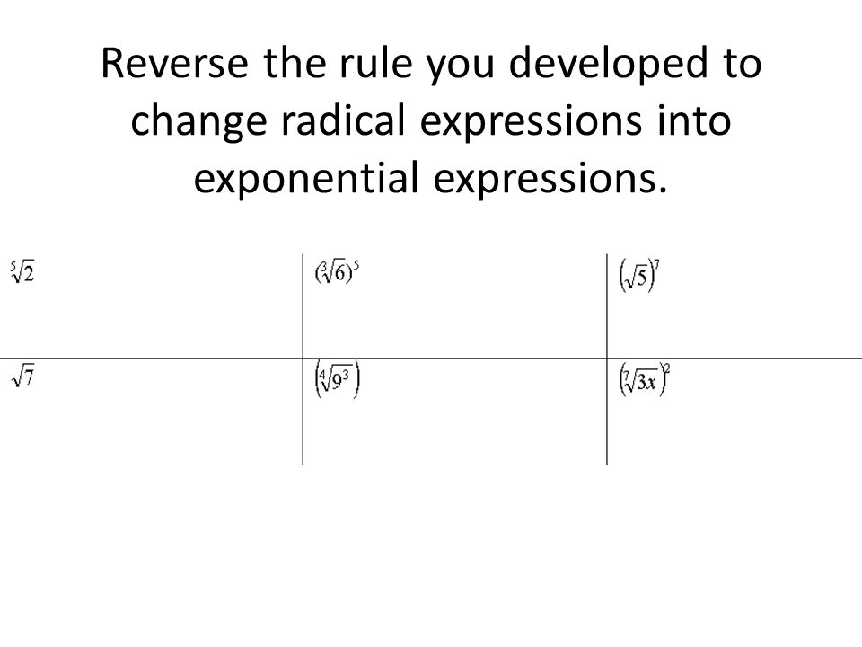 Reverse the rule you developed to change radical expressions into exponential expressions.