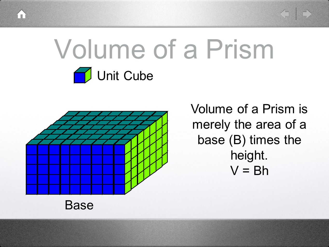 Volume of a Prism is merely the area of a base (B) times the height.