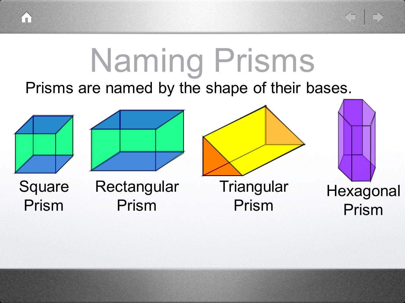 Prisms are named by the shape of their bases.