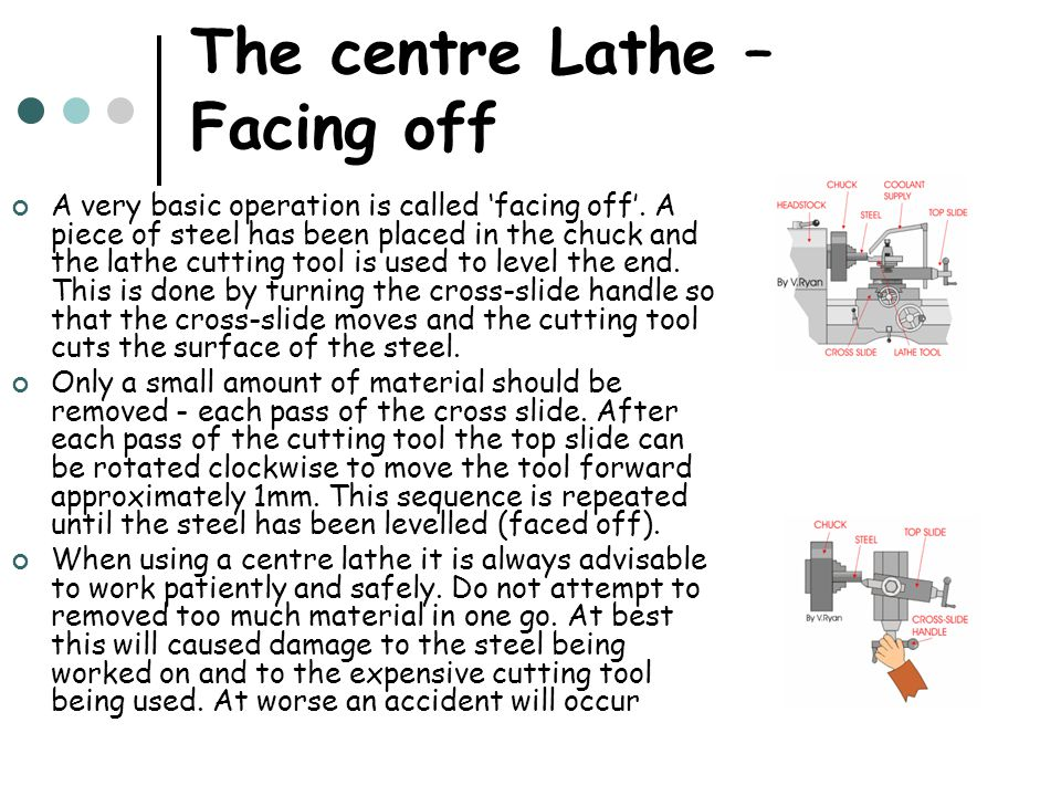 The centre Lathe – Facing off
