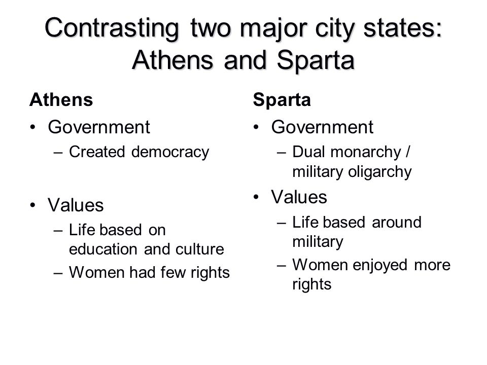 Contrasting two major city states: Athens and Sparta