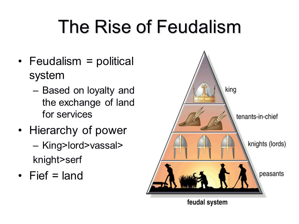 The Rise of Feudalism Feudalism = political system Hierarchy of power