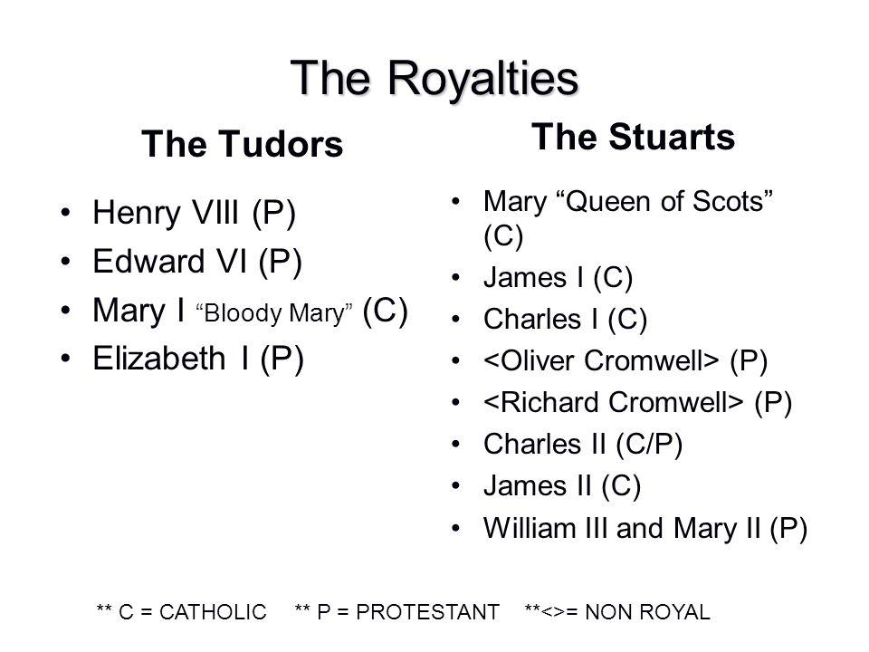 The Royalties The Stuarts The Tudors Henry VIII (P) Edward VI (P)