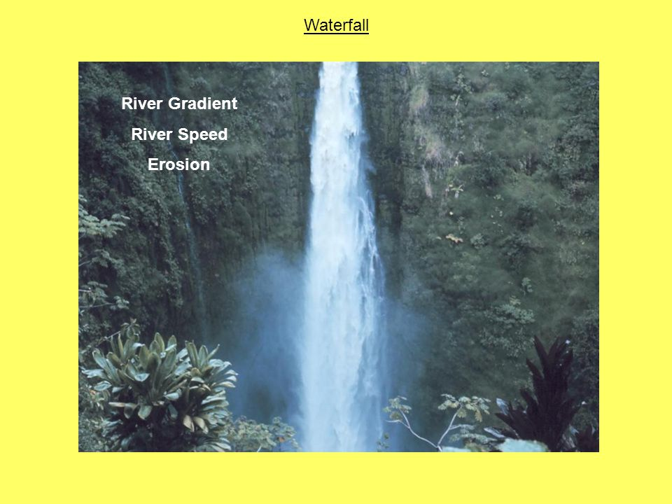 Waterfall River Gradient River Speed Erosion
