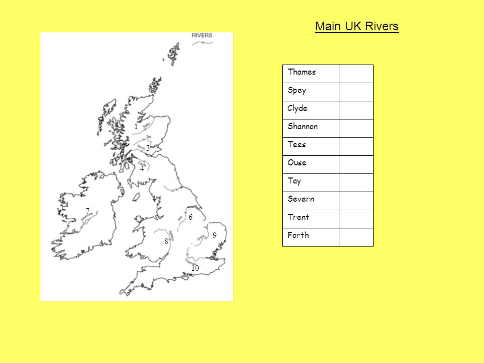 Main UK Rivers 10 1 4 7 5 9 2 8 6 3 Thames Spey Clyde 1 Shannon 3 Tees