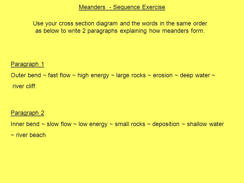 Meanders - Sequence Exercise