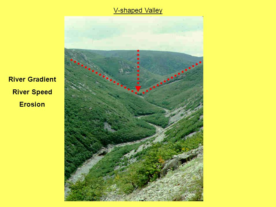 V-shaped Valley River Gradient River Speed Erosion
