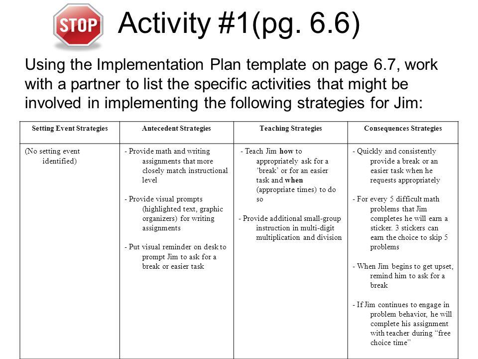 Setting Event Strategies Antecedent Strategies Consequences Strategies
