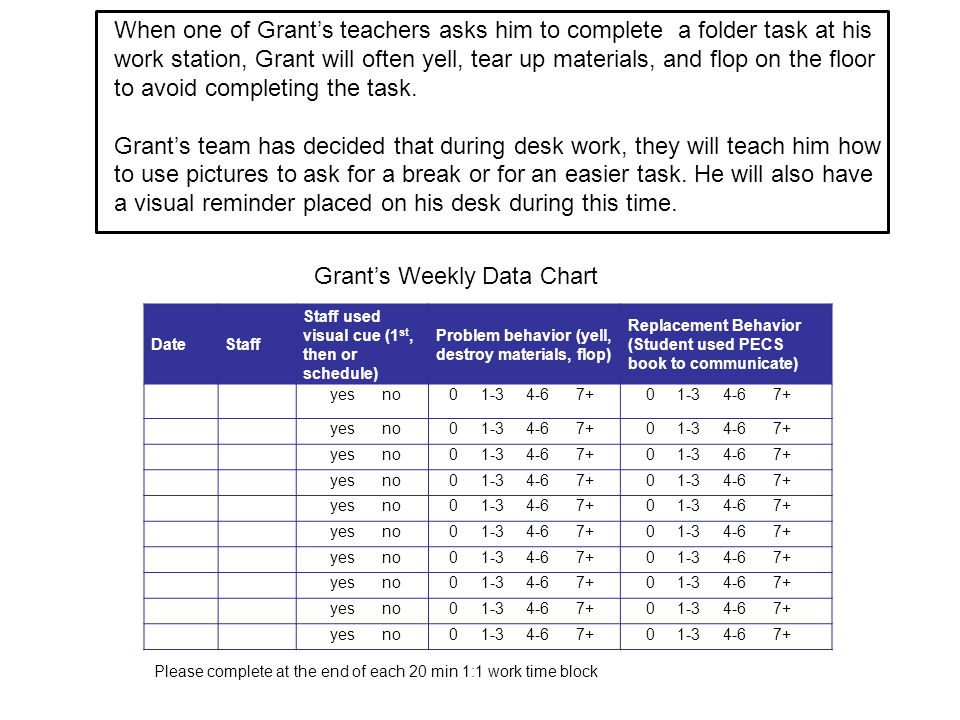 Grant's Weekly Data Chart