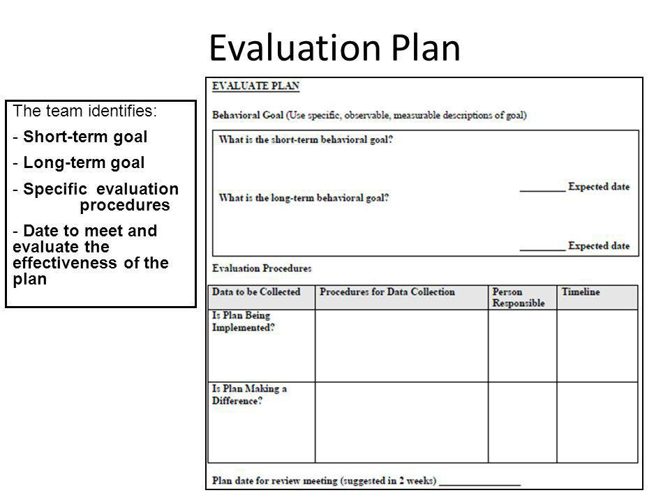 Part  Behavior Support Team Implementation  Evaluation