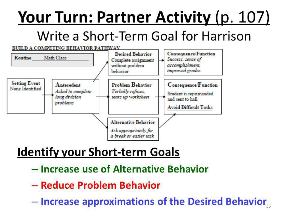 Your Turn: Partner Activity (p