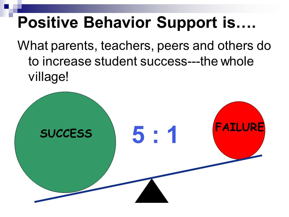 5 : 1 Positive Behavior Support is….
