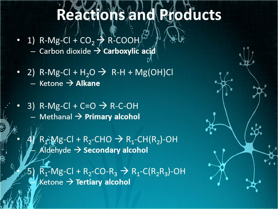 Reactions and Products