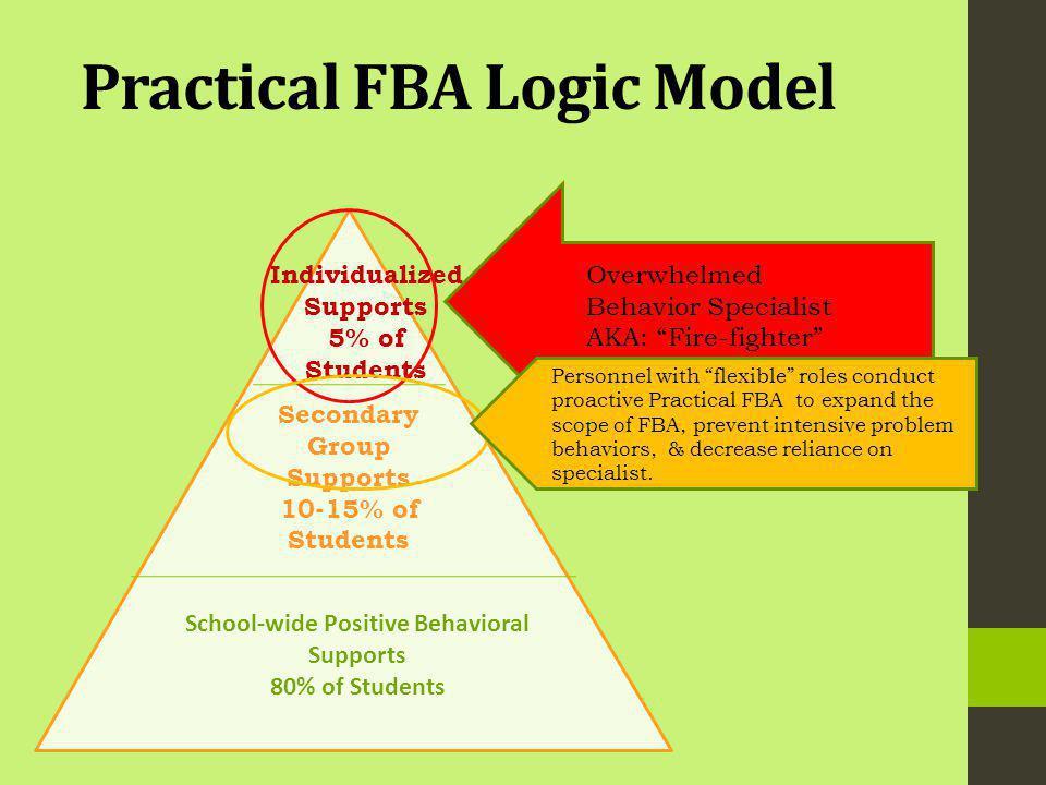 Practical FBA Logic Model