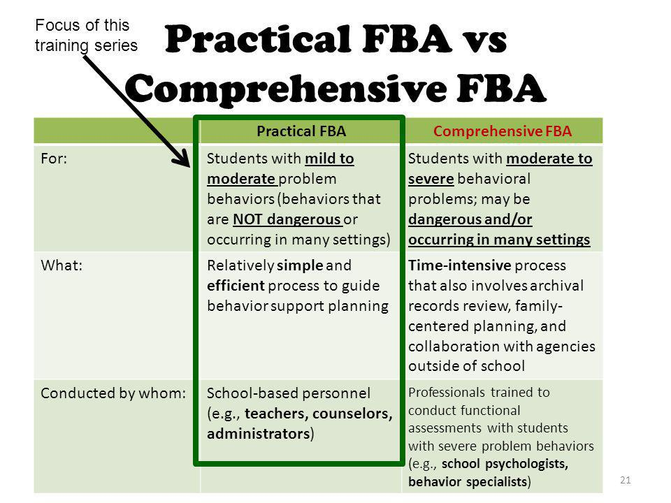 Practical FBA vs Comprehensive FBA