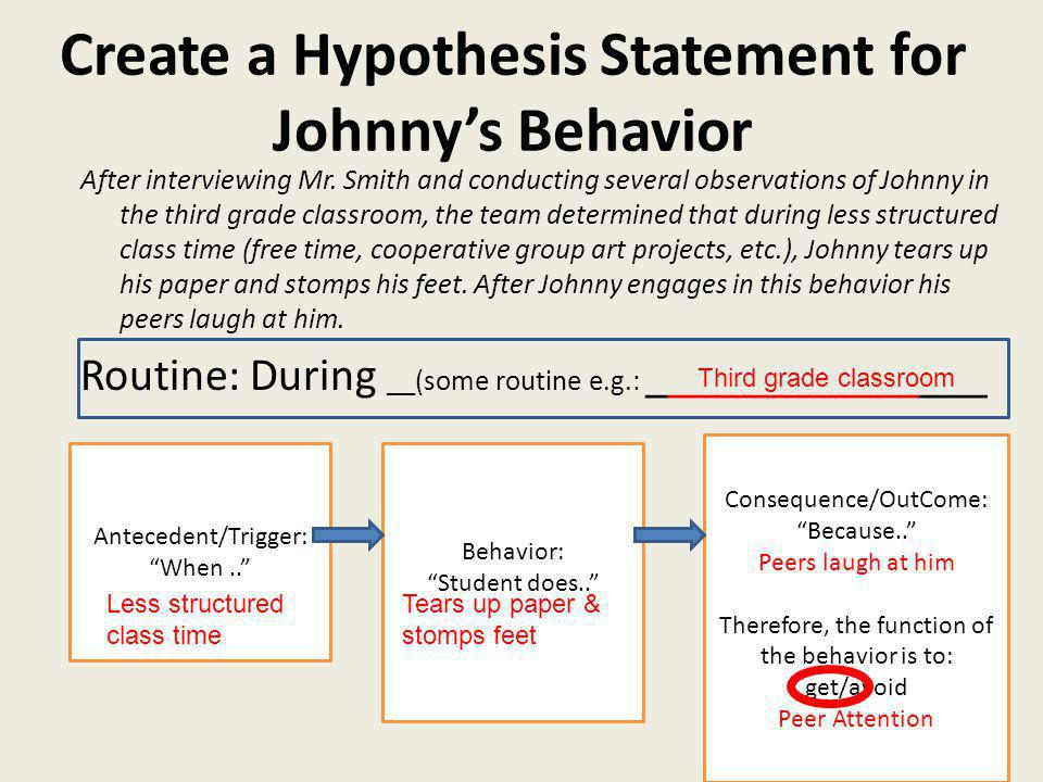 Create a Hypothesis Statement for Johnny's Behavior