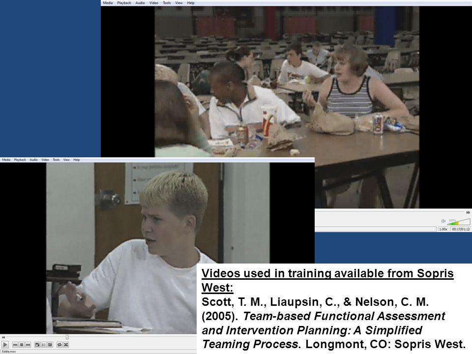 Videos used in training available from Sopris West:
