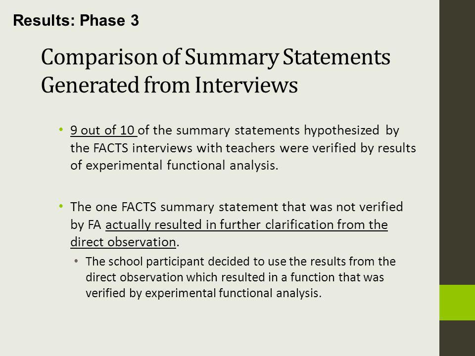 Comparison of Summary Statements Generated from Interviews