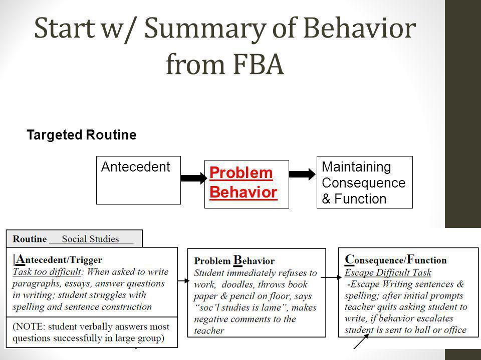 Start w/ Summary of Behavior from FBA