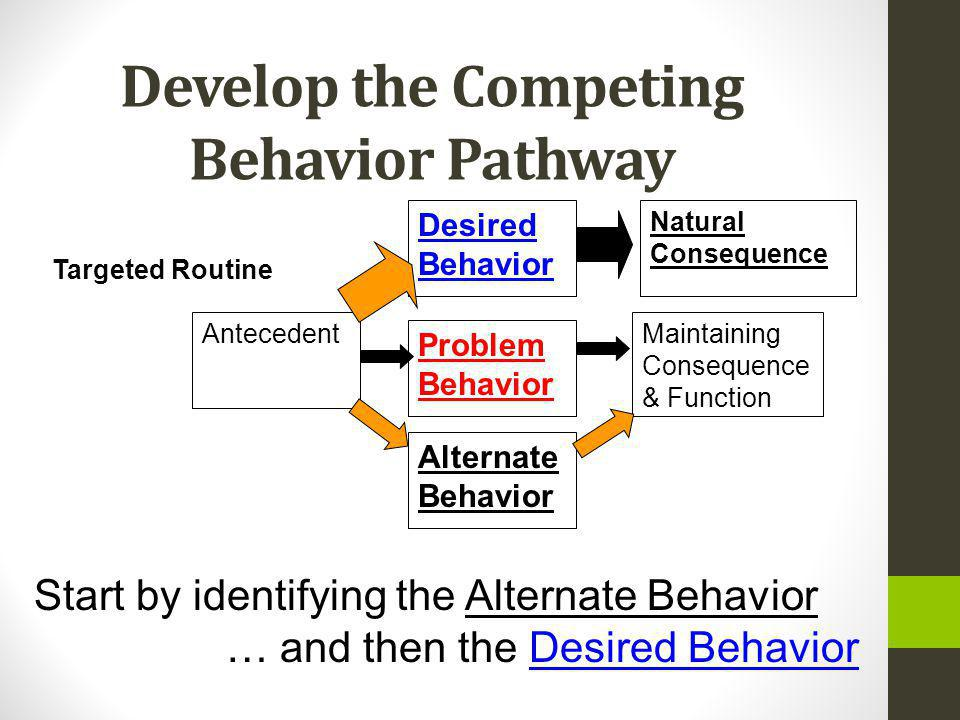 Develop the Competing Behavior Pathway