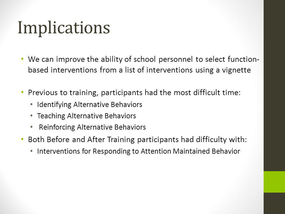 Implications We can improve the ability of school personnel to select function-based interventions from a list of interventions using a vignette.