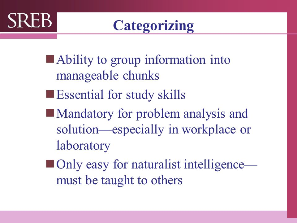 Categorizing Ability to group information into manageable chunks