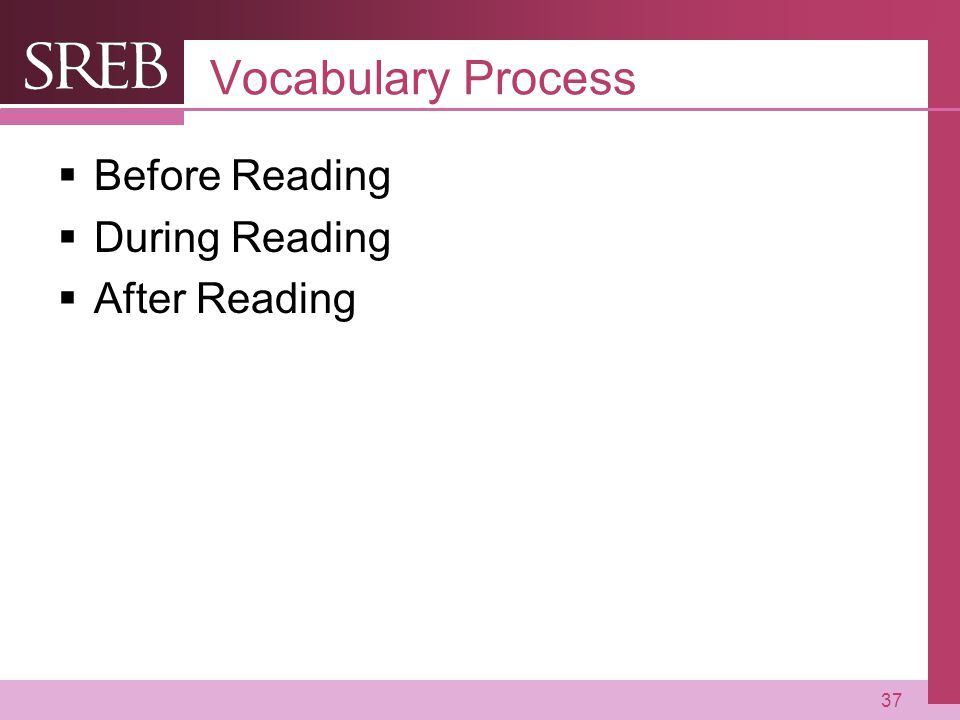 Vocabulary Process Before Reading During Reading After Reading