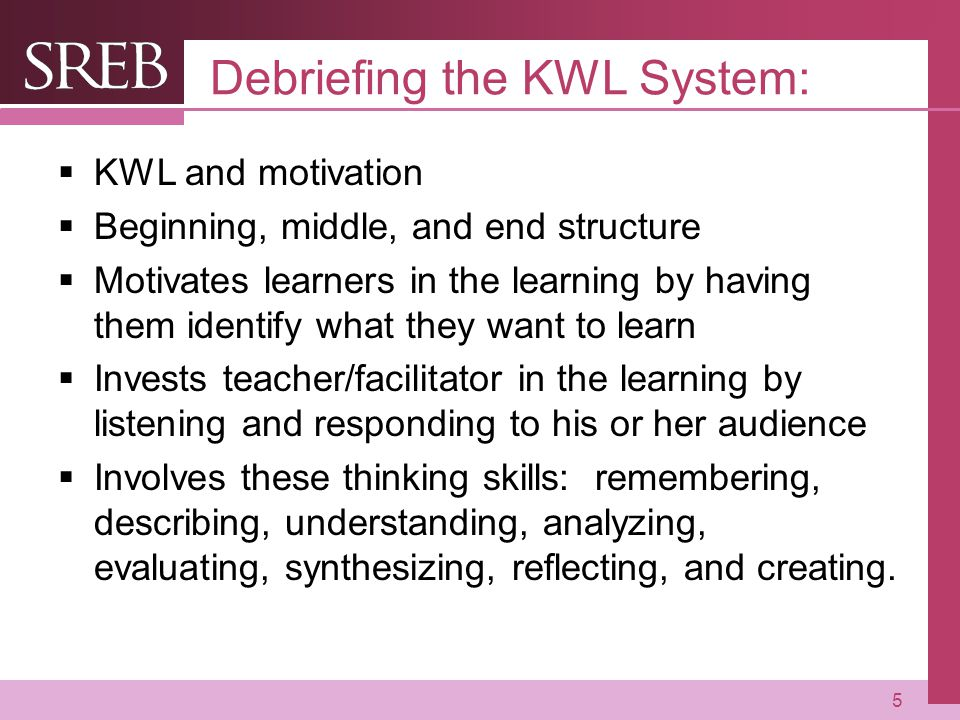 Debriefing the KWL System:
