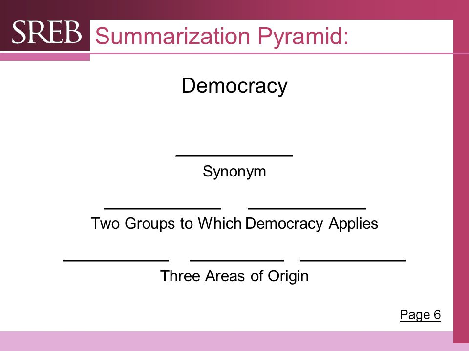 Summarization Pyramid: