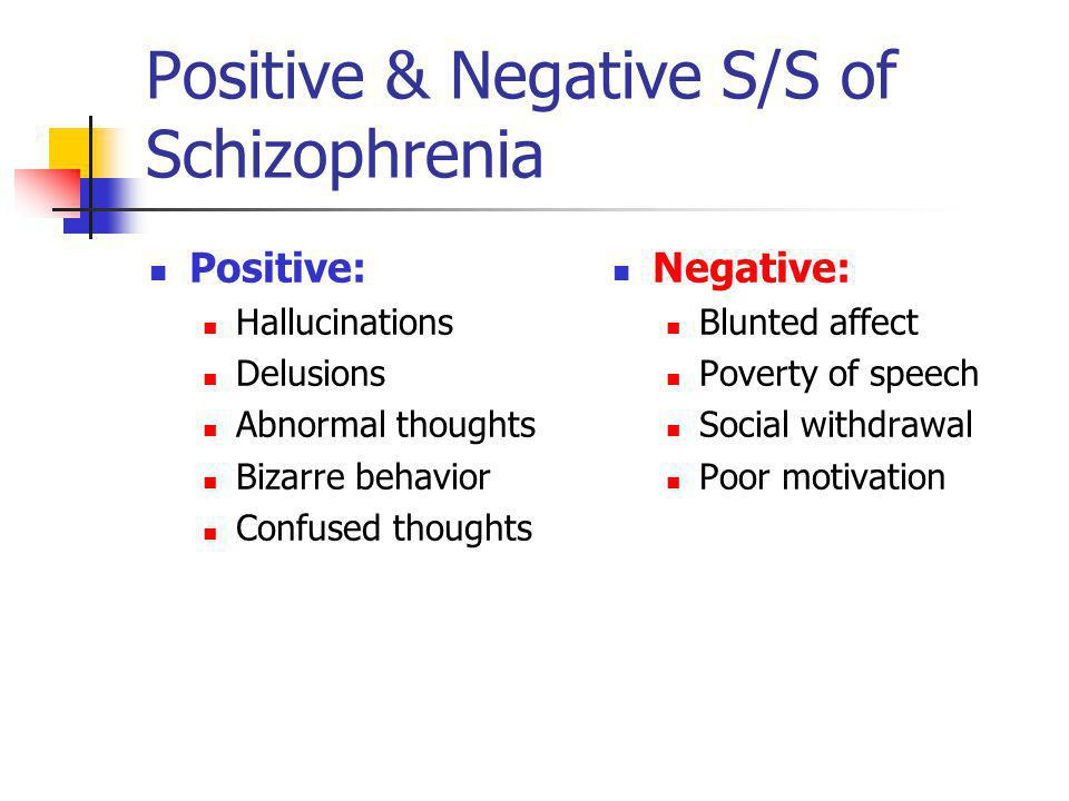 Positive & Negative S/S of Schizophrenia