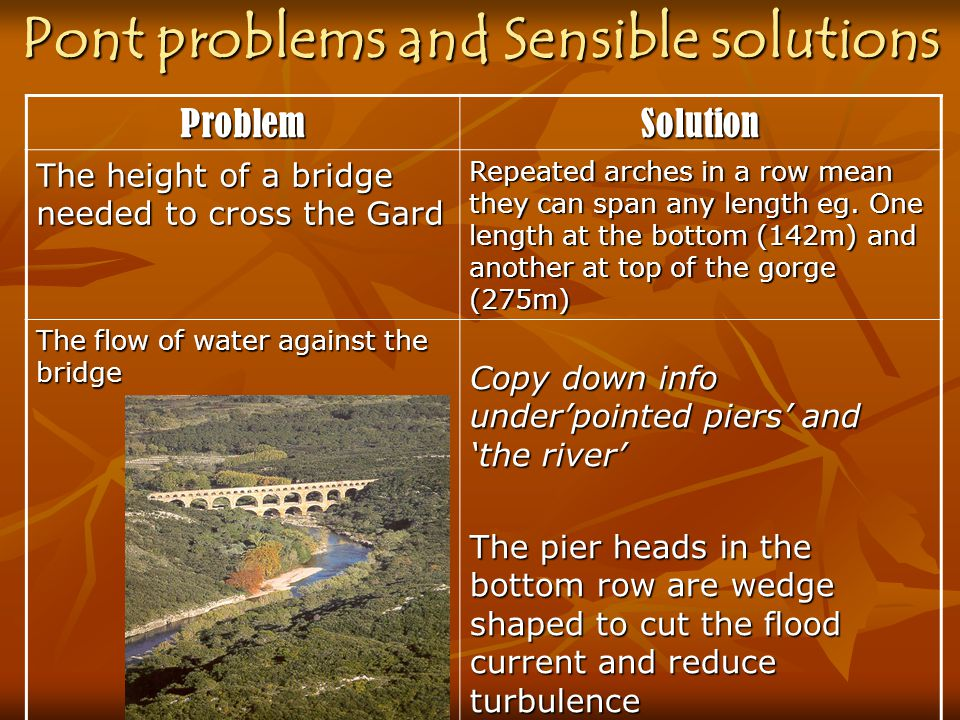 Pont problems and Sensible solutions