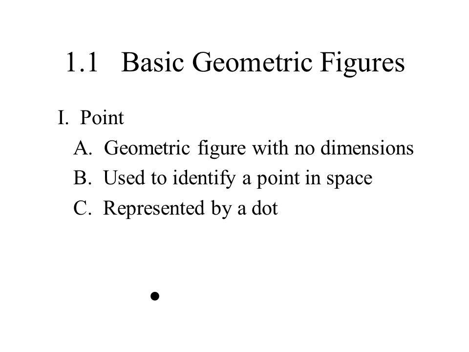 1.1 Basic Geometric Figures