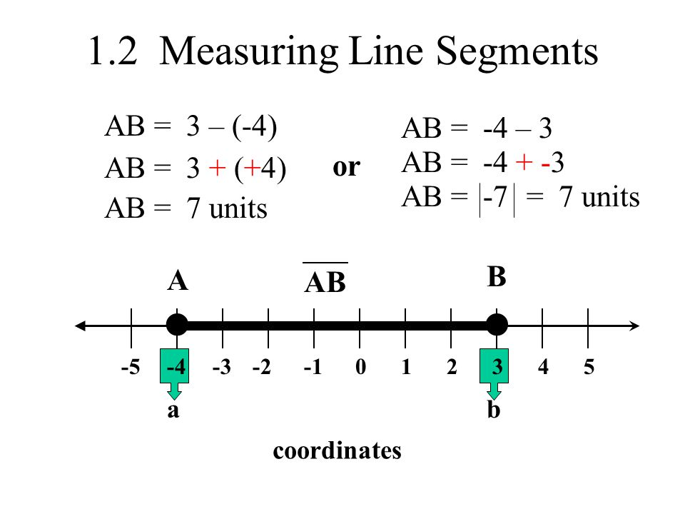 1.2 Measuring Line Segments