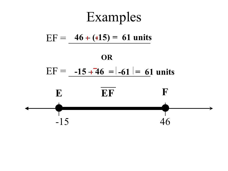 • • Examples EF = ________________ EF = ________________ E EF F -15 46