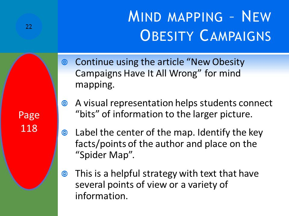Mind mapping – New Obesity Campaigns
