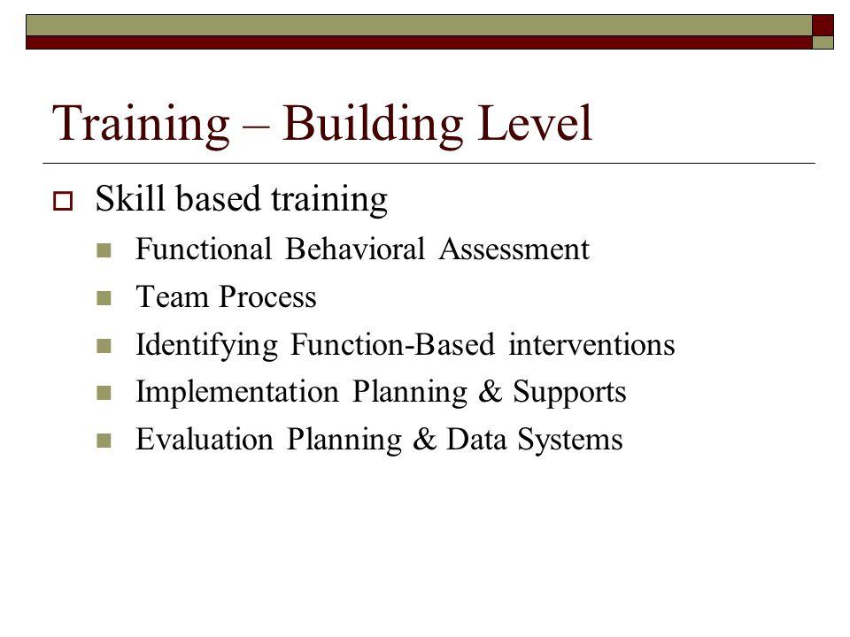 Training – Building Level