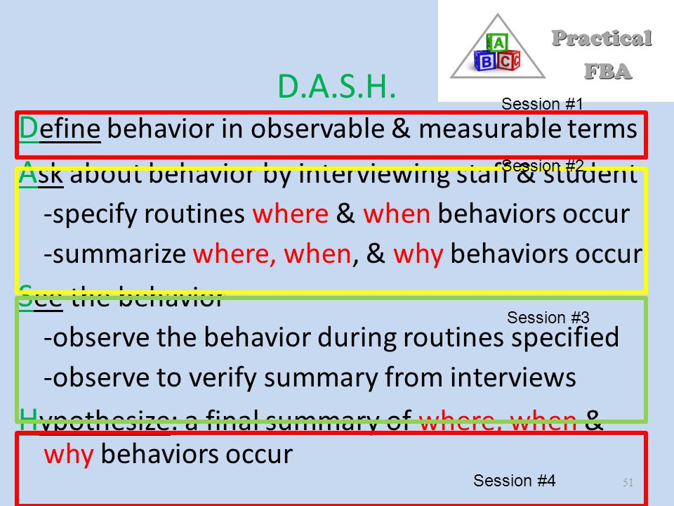 D.A.S.H. Define behavior in observable & measurable terms