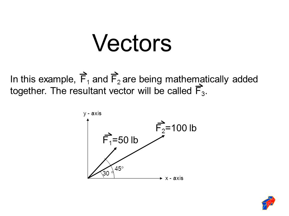 Vectors In this example, F1 and F2 are being mathematically added together. The resultant vector will be called F3.