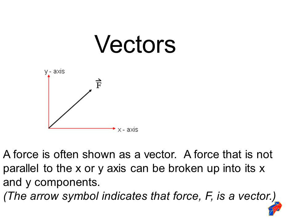 Vectors A force is often shown as a vector. A force that is not parallel to the x or y axis can be broken up into its x and y components.