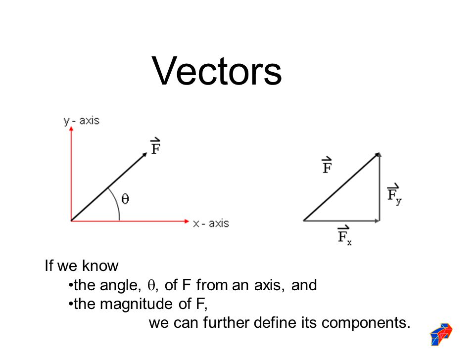 Vectors If we know the angle, , of F from an axis, and