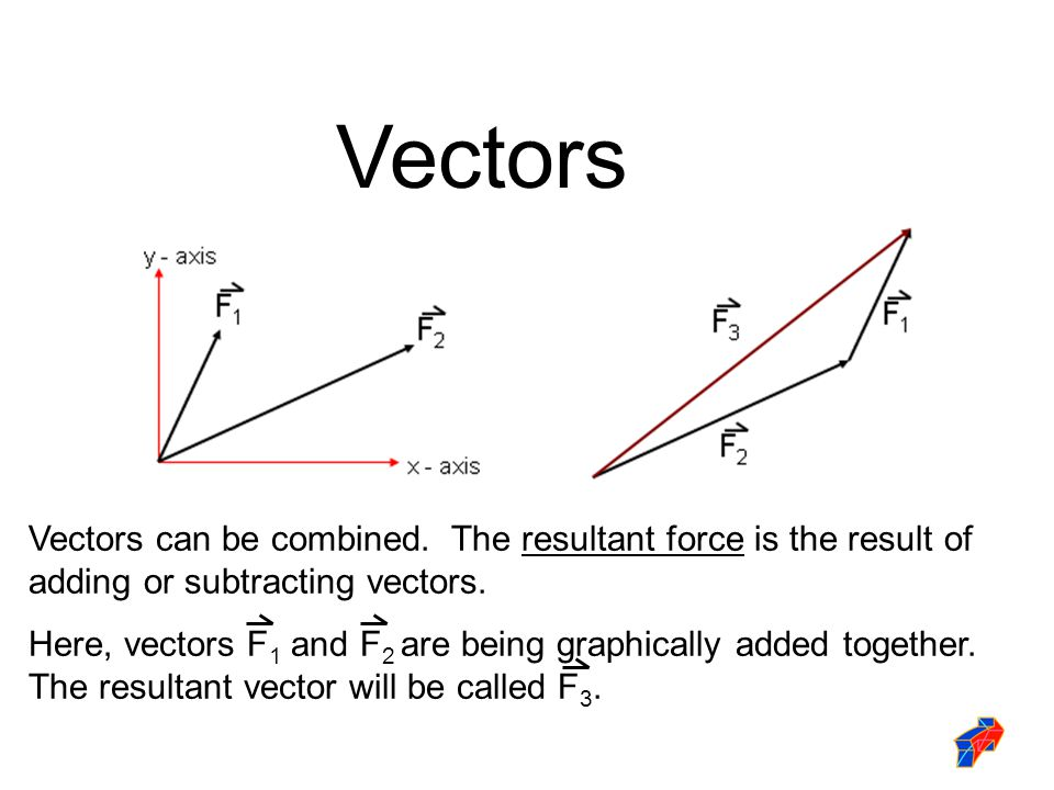 Vectors Vectors can be combined. The resultant force is the result of adding or subtracting vectors.