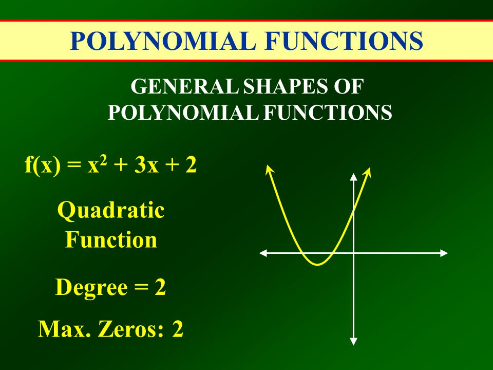 POLYNOMIAL FUNCTIONS f(x) = x2 + 3x + 2 Quadratic Function Degree = 2