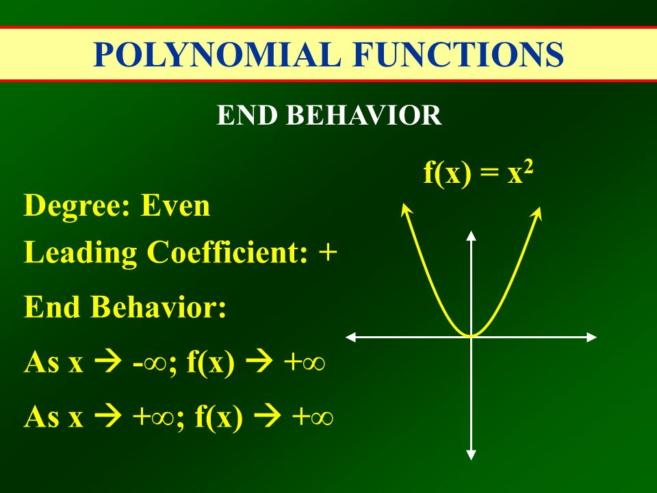 POLYNOMIAL FUNCTIONS f(x) = x2 Degree: Even Leading Coefficient: +