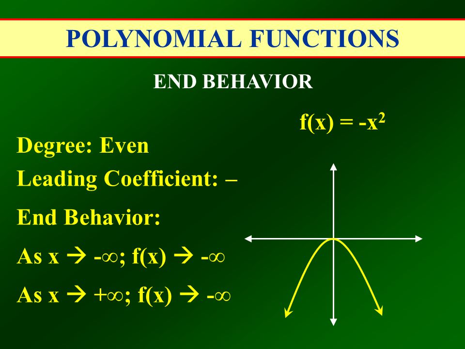 POLYNOMIAL FUNCTIONS f(x) = -x2 Degree: Even Leading Coefficient: –