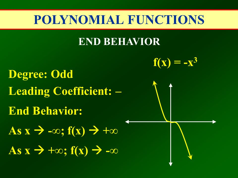 POLYNOMIAL FUNCTIONS f(x) = -x3 Degree: Odd Leading Coefficient: –