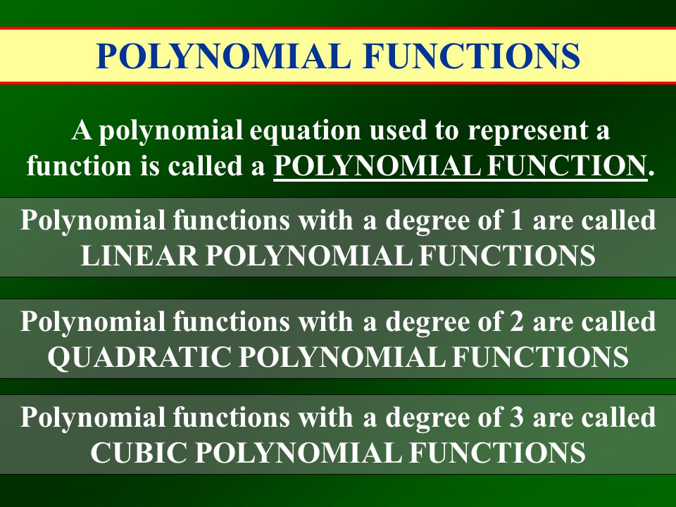 POLYNOMIAL FUNCTIONS A polynomial equation used to represent a function is called a POLYNOMIAL FUNCTION.