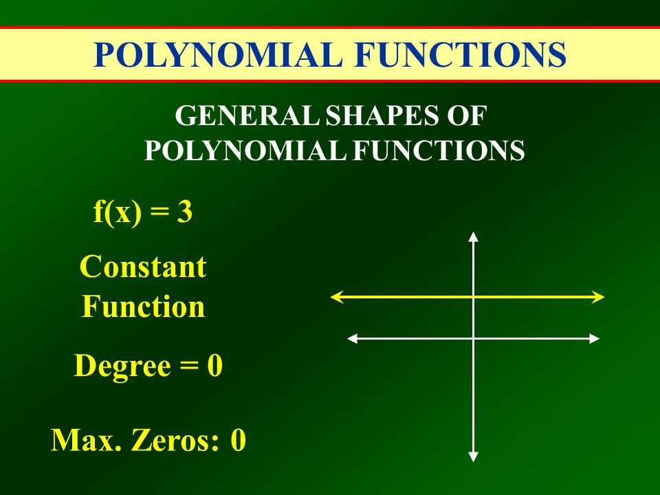 POLYNOMIAL FUNCTIONS f(x) = 3 Constant Function Degree = 0