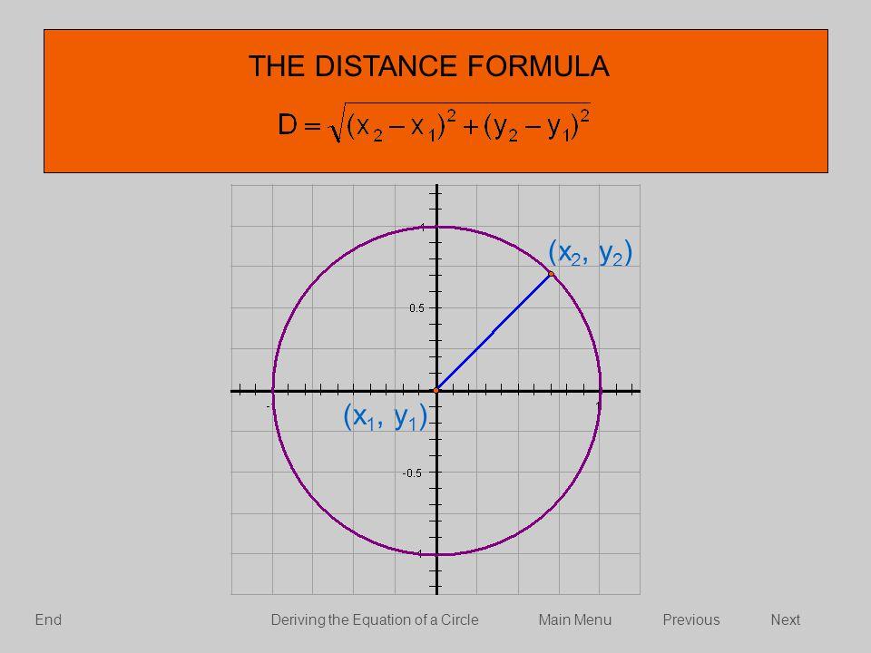 THE DISTANCE FORMULA (x2, y2) (x1, y1) End